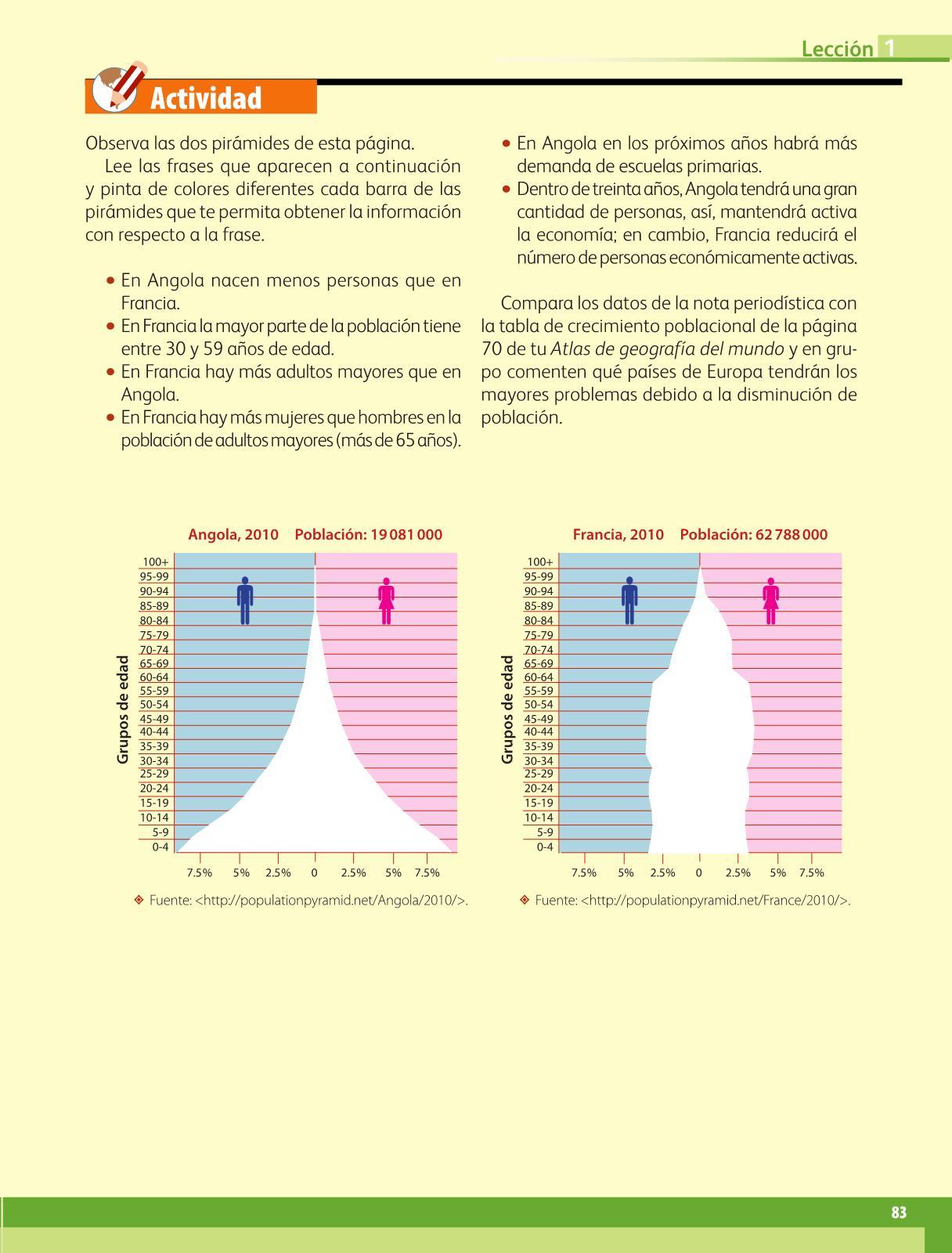 Geografía Sexto grado 2016-2017 - Online - Página 189 de